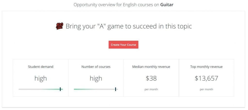 Udemy Course - Learn Guitar